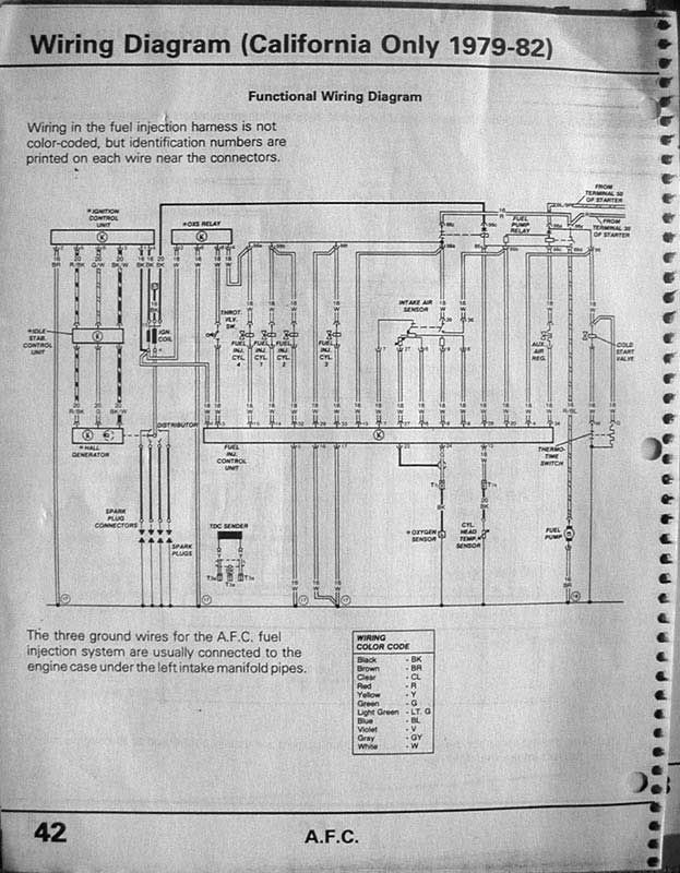 Bosch l jetronic fuel injection manual publicscrutiny Images