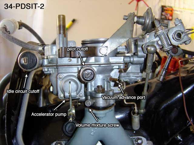 Adjusting 34-PDSIT-2/3 carbs