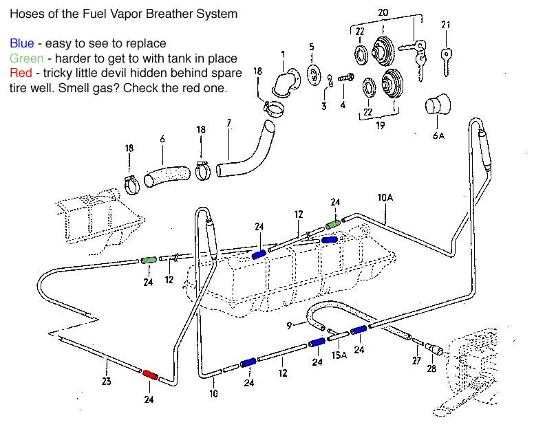 4a2g7 Ford F 150 Key No Longer Unlocks Driver Side Door moreover 2002 Suburban Parts Diagram besides Gmc Outside Door Handle Mechanism Diagram moreover Wiring Diagram Dodge Ram 1500 Door Latch furthermore 1995 Kawasaki Bayou 220 Battery Wiring Diagram. on chevy truck door handle replacement