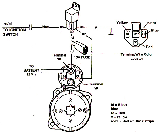 FAQContent on Ford Bronco 5 0 Engine Diagram