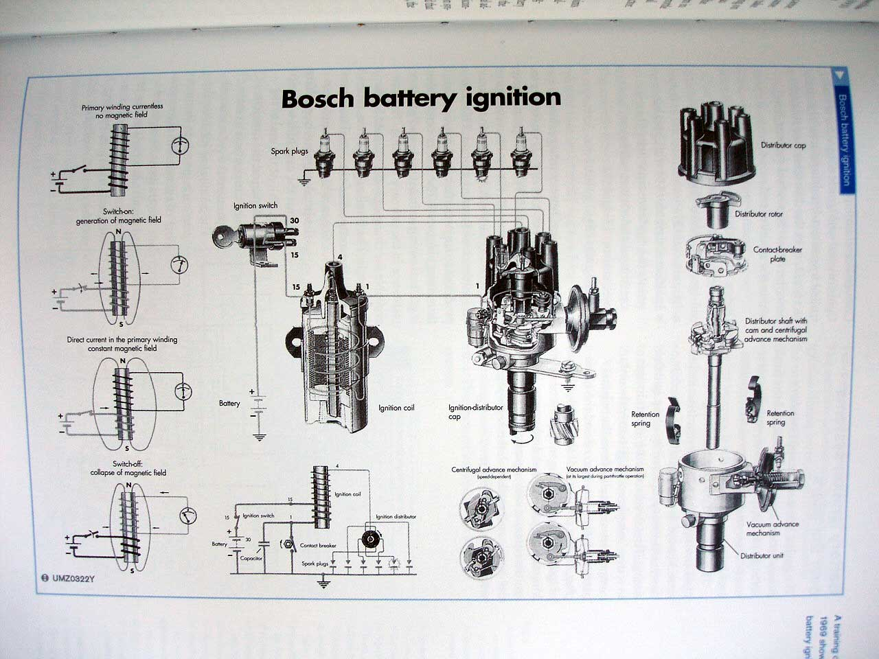 Vw Distributor Wiring Diagram Schemes Furthermore 1970 Beetle Engine Parts On Understanding The Ignition System Rh Ratwell Com Golf 1 Volkswagen